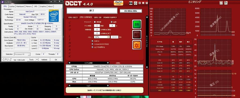 価格 com - 『4770k(4 6Ghz)、OCCT LINPACK AVX 1時間パス