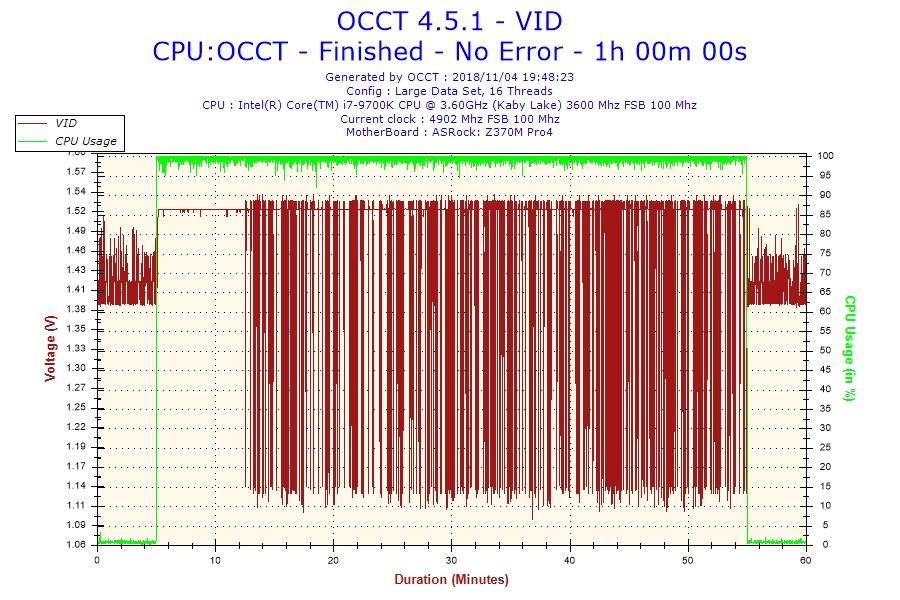 価格 com - 『かなり危険』インテル Core i7 9700K BOX HIGH-Fiveさんの